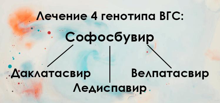 Лечение 4 генотипа Софосбувир
